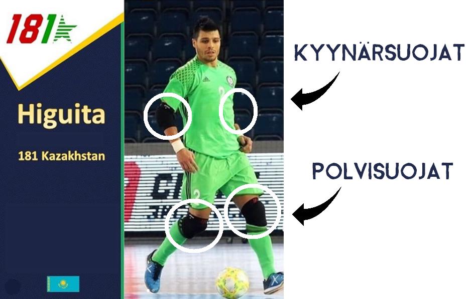 Futsalmaalivahdin suojat